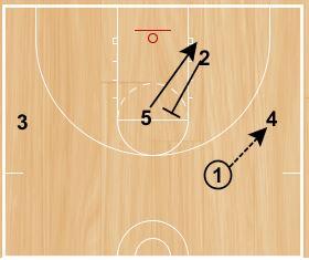 basketball-plays-bulldog2