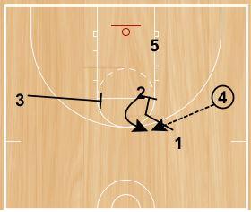 basketball-plays-bulldog3