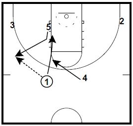 basketball-plays-duke1