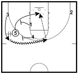 basketball-plays-duke2