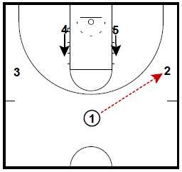 basketball-plays-x1