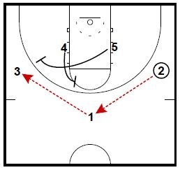 basketball-plays-x2