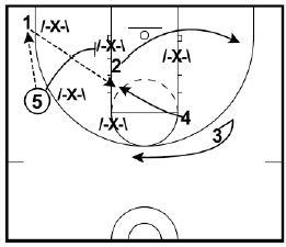 basic-zone5