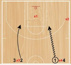 basketball-drills-box-2v1