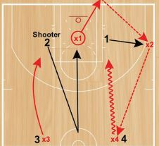 basketball-drills-box-2v12