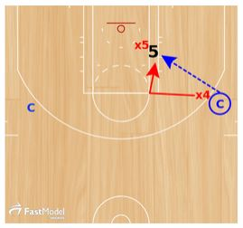 basketball-drills-post-double-pass-out1