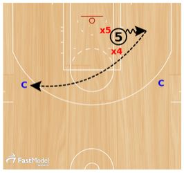 basketball-drills-post-double-pass-out2