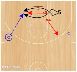 basketball-drills-post-double-pass-out3