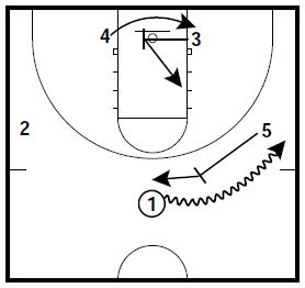 basketball-plays-3-2-attack1
