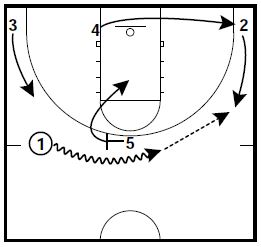 basketball-plays-3-2-attack3