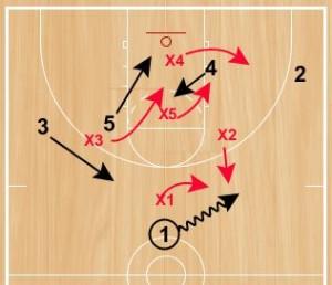 basketball-plays-big-entry1