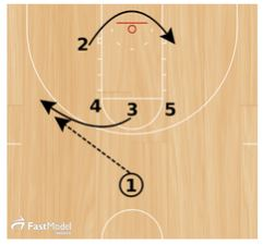 basketball-plays-h-stack1