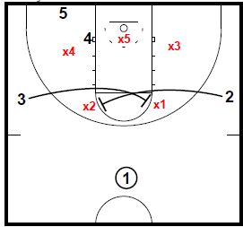 basketball-plays-mustang-inside-screens1