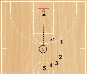 basketball-drills-123rebounding1