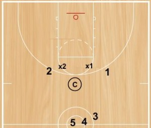 basketball-drills-123rebounding2