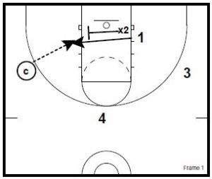 basketball-drills-pit1