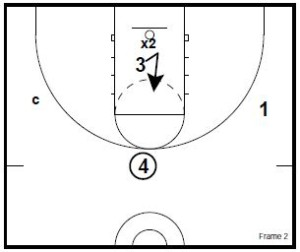 basketball-drills-pit2