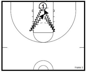 basketball-drills-stockton