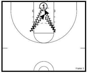 basketball-drills-stockton