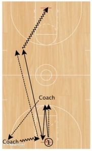 basketball-drills1JPG