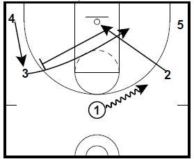 basketball-plays-denver1