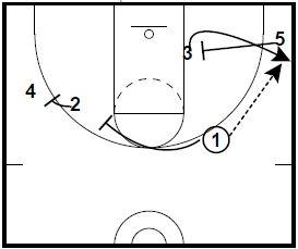 basketball-plays-denver2