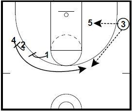 basketball-plays-denver3