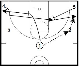 basketball-plays-wisconsin1