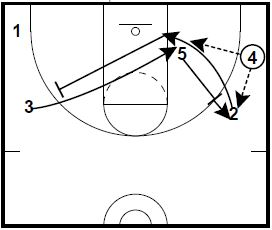 basketball-plays-wisconsin2