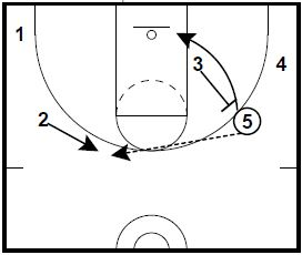 basketball-plays-wisconsin3