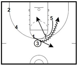 basketball-plays3