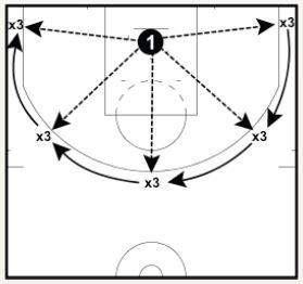 basketball-drills-5-spots-shooting