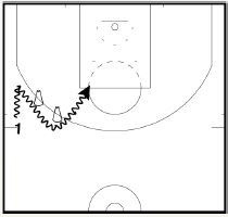 basketball-drills-blitz1