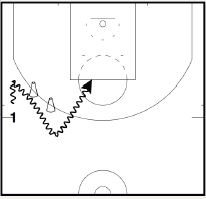 basketball-drills-blitz2