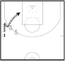 basketball-drills-blitz4
