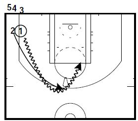 basketball-drills-iona-1-on-1-3