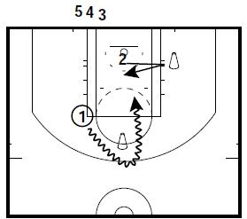 basketball-drills-iona-1-on-1-4