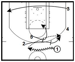 basketball-plays-2