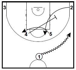 basketball-plays-6
