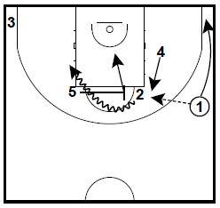 basketball-plays-7