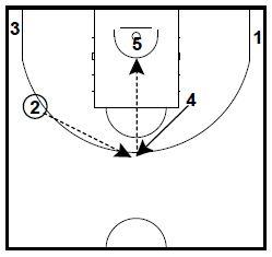 basketball-plays-8
