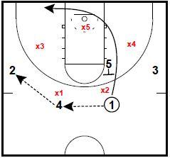 basketball-plays-chin1