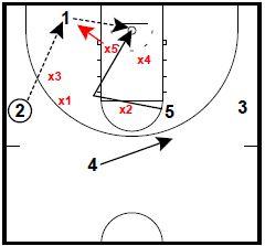 basketball-plays-chin2
