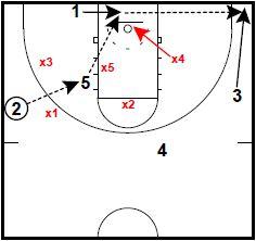 basketball-plays-chin3