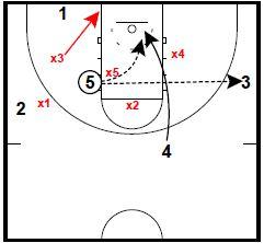 basketball-plays-chin4
