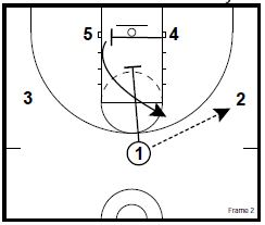 basketball-plys-3-post-offense