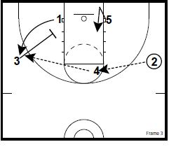 basketball-plys-3-post-offense2