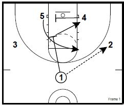 basketball-plys-3-post-offense4