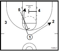 basketball-plys-3-post-offense5