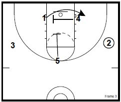 basketball-plys-3-post-offense6